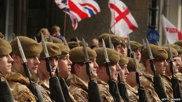 UKTroops