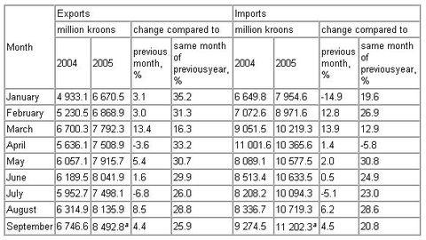 Importexport092005_2